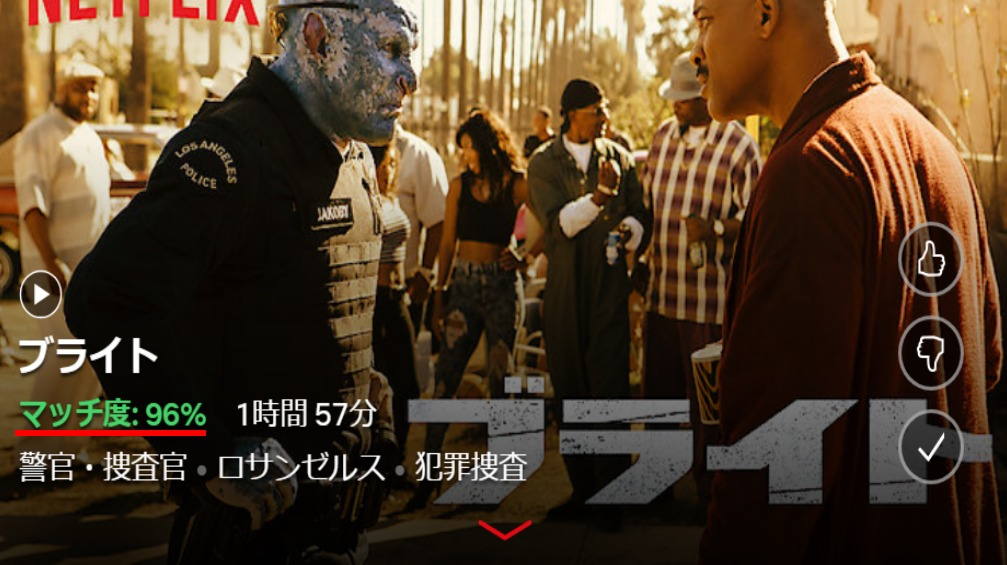 Netflix(マッチ度)