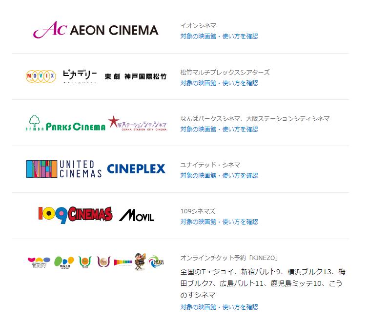 U-NEXTで映画館の割引チケットに交換できる劇場